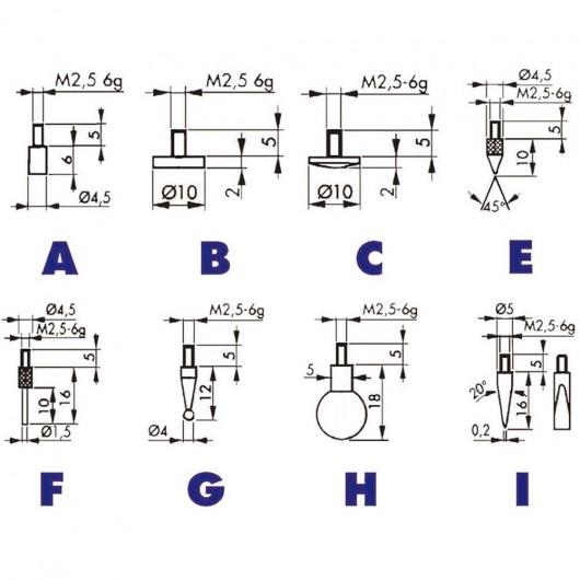 Touches pour comparateur A - I